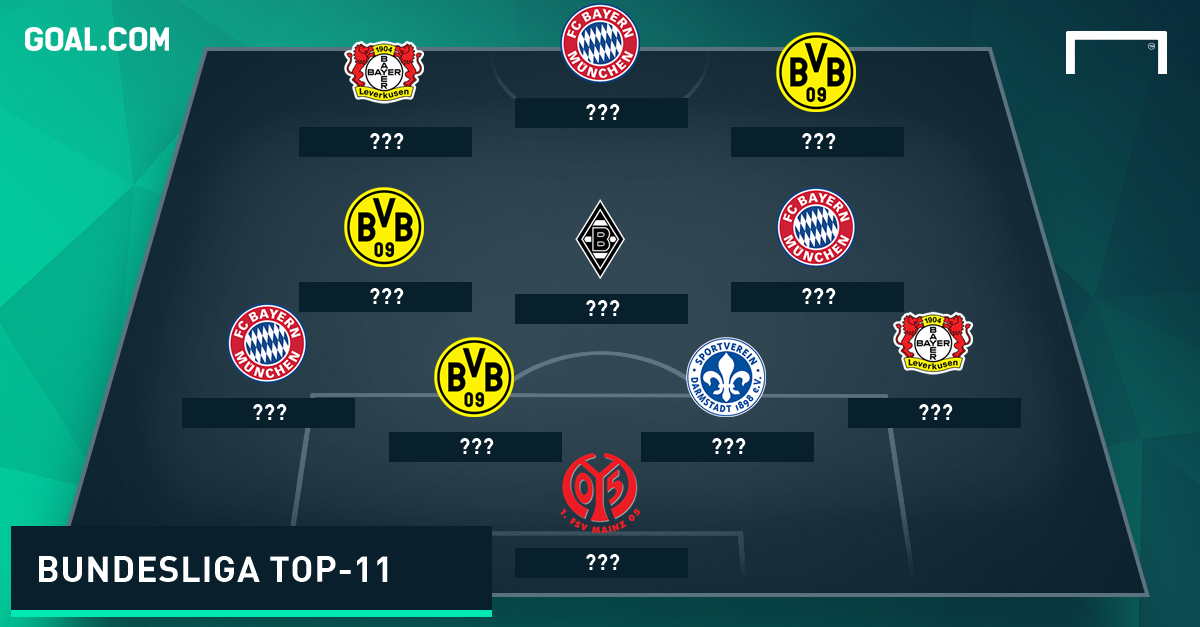 bundesliga top 11 saison 2015-16 ohne namen