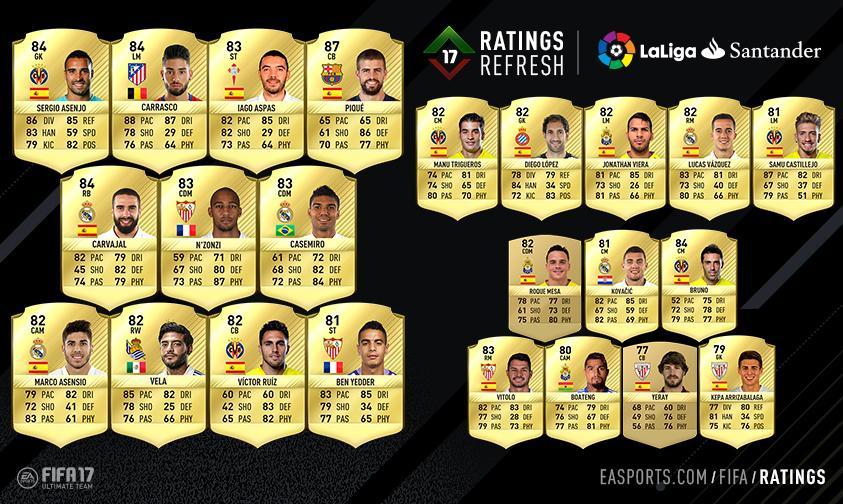 FIFA LaLiga -Upgades