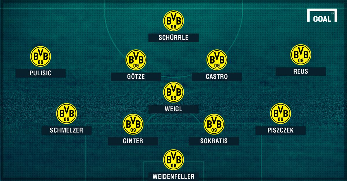 Dortmund Aufstellung