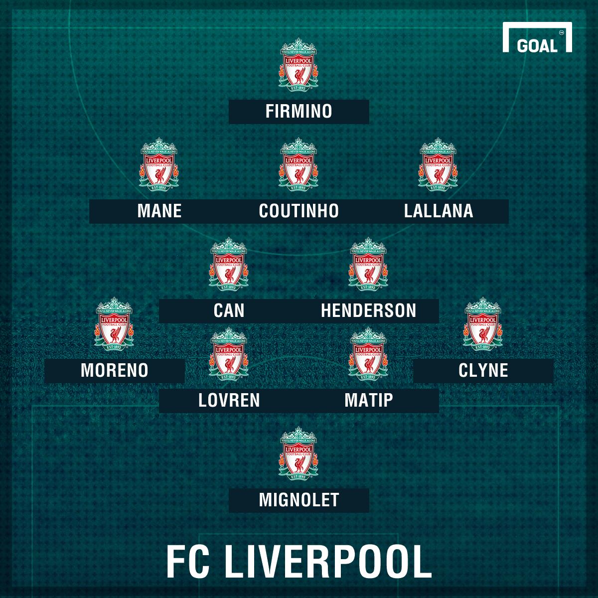 Liverpool Aufstellung