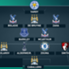 So sieht die Top-11 des Premier-League-Wochenendes aus.