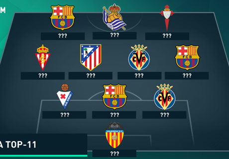 Top-11 LaLiga: Barca dominiert