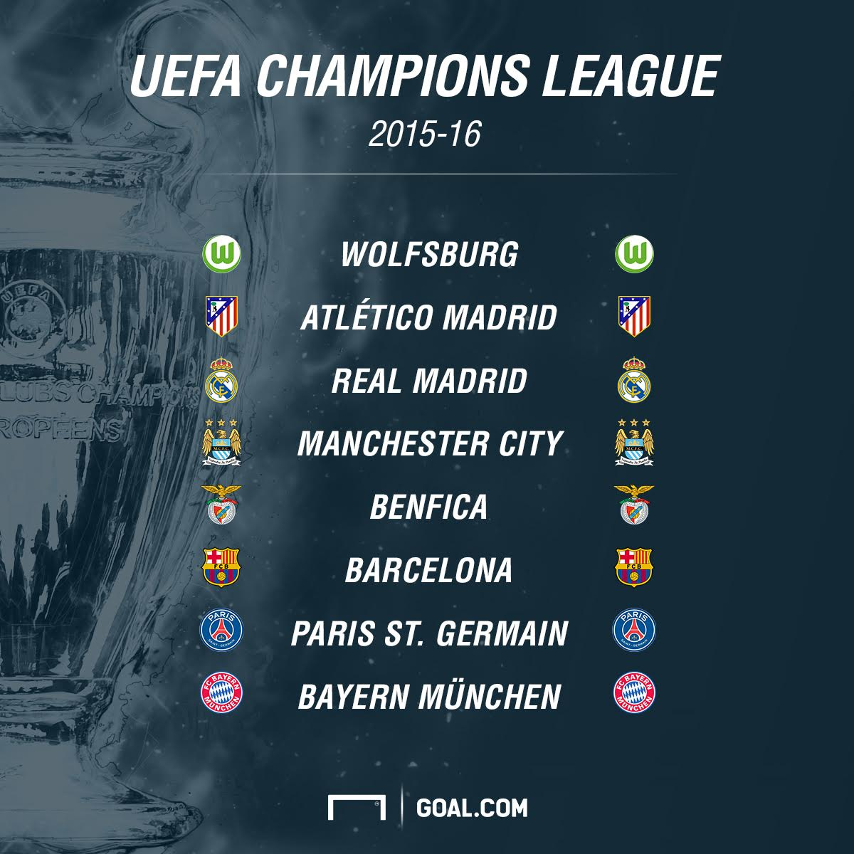 wann ist champions league