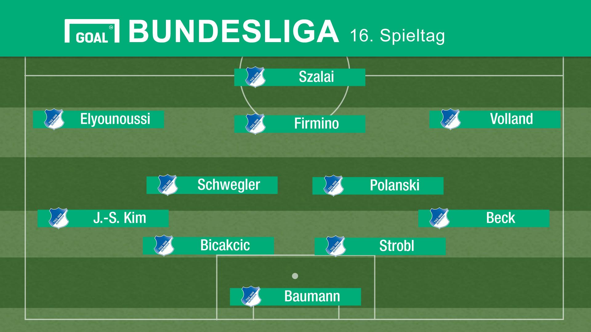 Hoffenheim Bayern Aufstellung