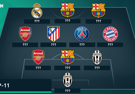 CL Top-11: Barca und Arsenal on Fire