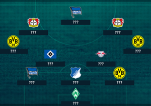Jeweils ein Offensiv-Duo von Bayer Leverkusen und des BVB finden sich in der Top-11 wieder. Außerdem dabei: der torgefährlichste Abwehrspieler der Liga. Die Top-11 des 21. Bundesliga-Spieltages.