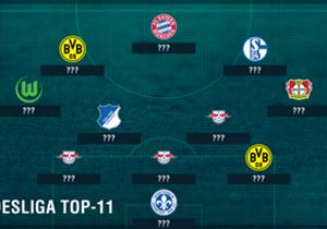 Am 17. Spieltag der Bundesliga war wieder einiges geboten, zwei Debütanten schaffen es auf Anhieb in die Top-11. Einer von beiden war sogar ein Last-Minute-Spielentscheider.