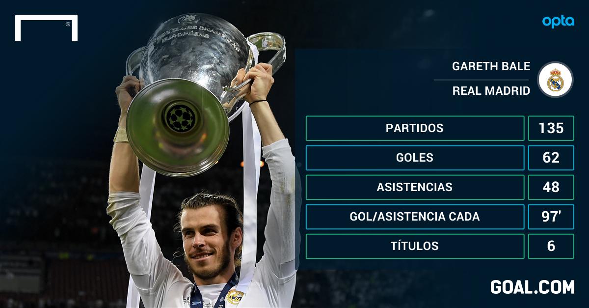 El Madrid extiende contrato de Bale hasta 2022