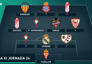 La expulsión del central del Real Madrid Varane, y las derrotas de Levante y Granada no pasan desapercibidad en el peor once de la jornada 24