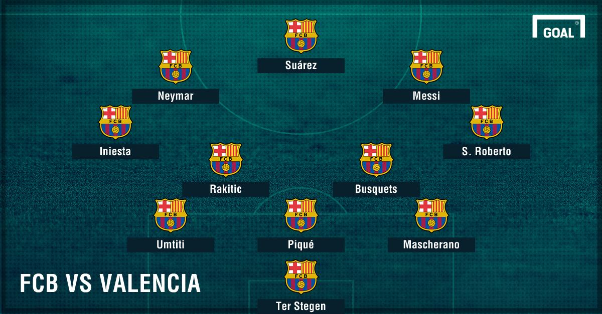 Mira el nuevo look de Lionel Messi — Barcelona
