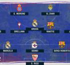 A seleção da rodada da La Liga