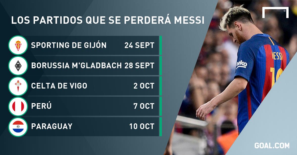 Les matches que Messi va manquer avec le Barça et l'Argentine