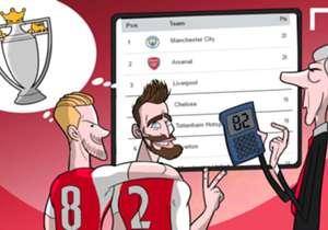 Arsenal steht in der Premier League derzeit blendend da, da kalkuliert Trainer Arsene Wenger schon mal die Meisterschaft. 82 Punkte müssten reichen ...