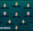 CHAMPIONS: Mejor XI combinado entre Real y Atlético