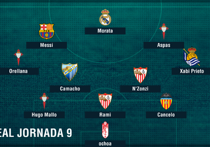 Te presentamos el once ideal de la jornada en el que destcan las actuaciones de jugadores del Celta de Vigo, el Sevilla, el Barcelona o el Málaga.