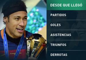 TÍTULOS: 6 (1 Supercopa de España, 1 Liga de España, 1 Copa del Rey, 1 Champions League, 1 Supercopa de Europa, 1 Mundial de Clubes).