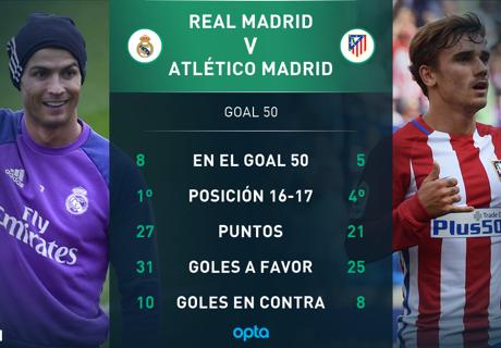 Real Madrid y Atlético, en el Goal 50