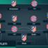 In vista dell'appassionante match di ritorno della semifinale di Champions League, abbiamo scelto il miglior XI combinato che uscirebbe dalle rose di Bayern Monaco e Atletico Madrid.