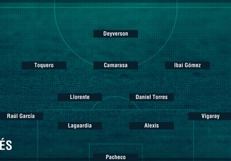 Las formaciones de La Liga
