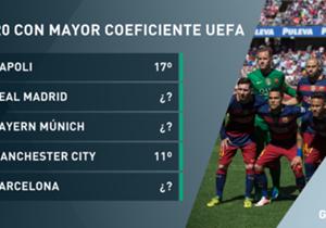 A la conclusión de la temporada 2015-16, Goal repasa los 20 equipos de Europa con mayor coeficiente UEFA...