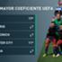 Tras el final de la temporada 2015-16, Goal repasa los 20 equipos de Europa con mayor coeficiente UEFA. El flamante campeón europeo Real Madrid se mantiene en la cima de la tabla, mientras que Manchester United registra un descenso de diez posiciones.