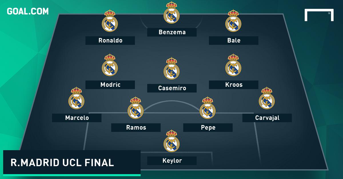 ترکیب احتمالی رئال در بازی امشب