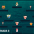 Celta de Vigo, Sevilla, Barcelona e Málaga têm maiores entre os melhores da rodada do Campeonato Espanhol. Confira!