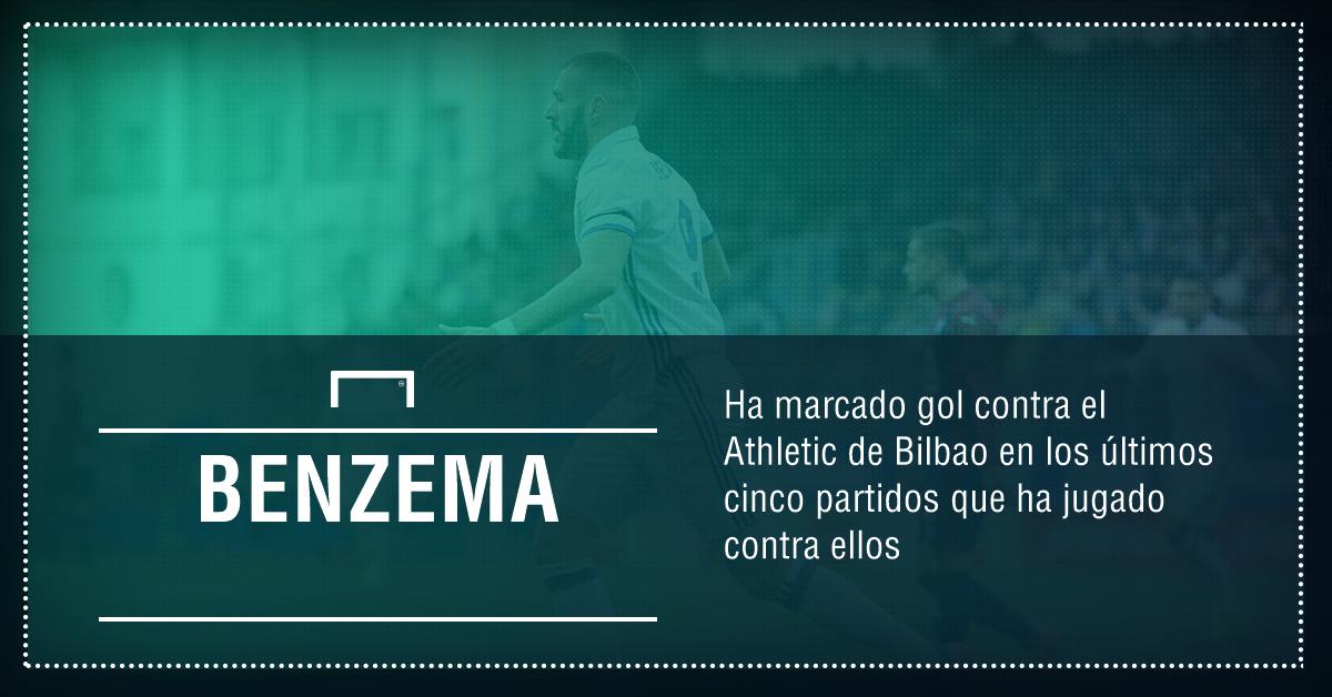 Graciosos memes del triunfo ante Athletic Bilbao — Real Madrid
