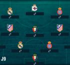 Galeria: Os piores da La Liga