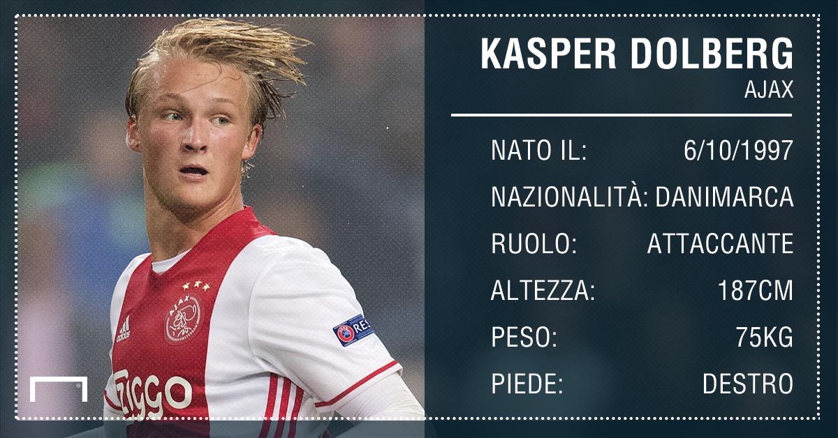 Ajax, ag. Dolberg: