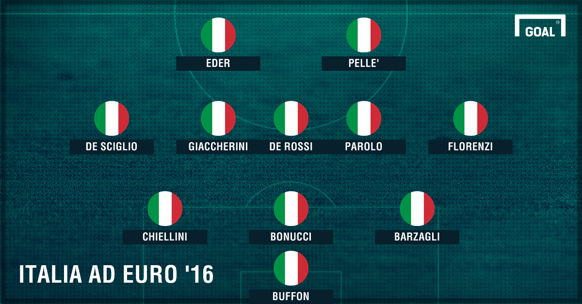 Italia-Spagna, Lopetegui Morata fuori, gioca Diego Costa