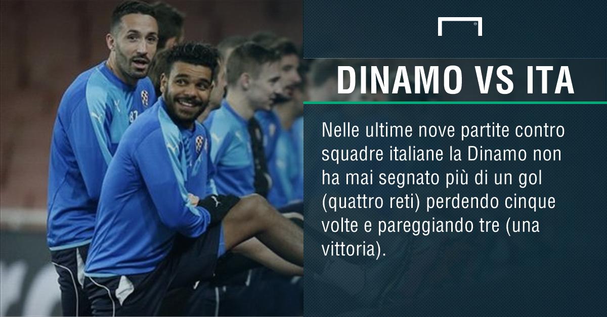 Dinamo Zagabria-Juventus: 0-4. I bianconeri passeggiano in Croazia, in rete anche Higuain