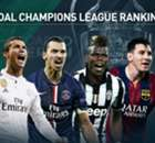 El ranking de la Champions League