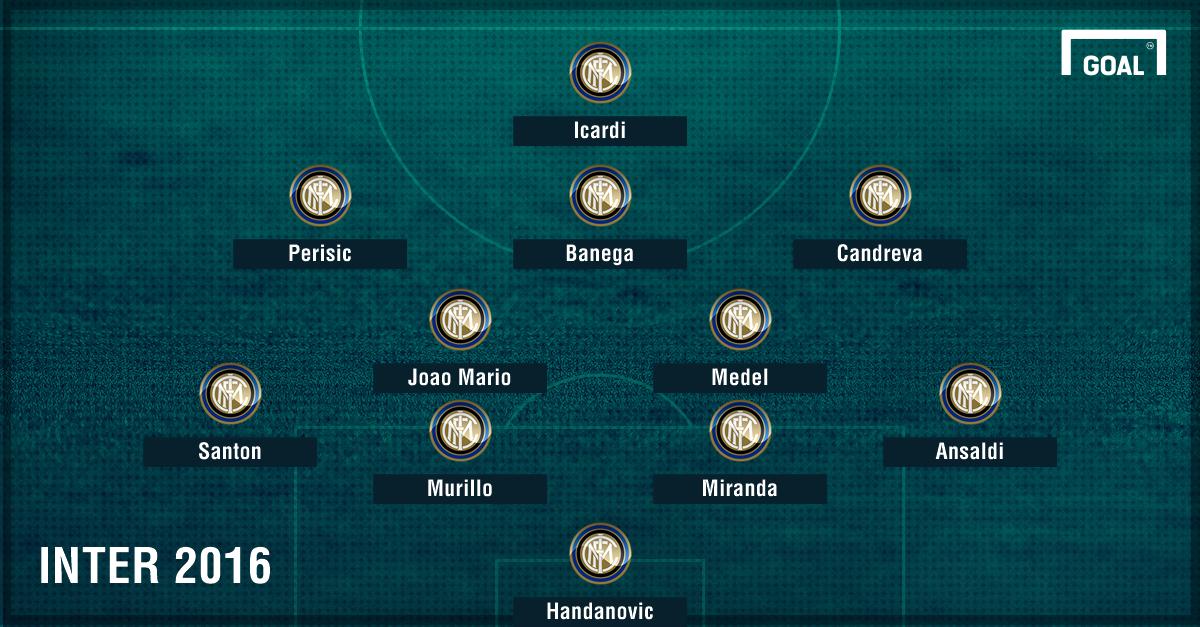 Gol Inter-Cagliari 1-2: Video Highlights e Sintesi (Serie A 2016-17)
