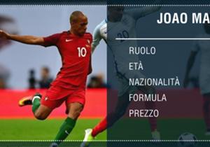 JOAO MARIO (INTER) - Cresciuto nel vivaio dello Sporting, ha esordito nella prima squadra biancoverde nel 2013. In nazionale ha ottenuto i suoi maggiori successi: la finale degli Europei Under 21 raggiunta nel 2015, ma soprattutto lo storico successo a...