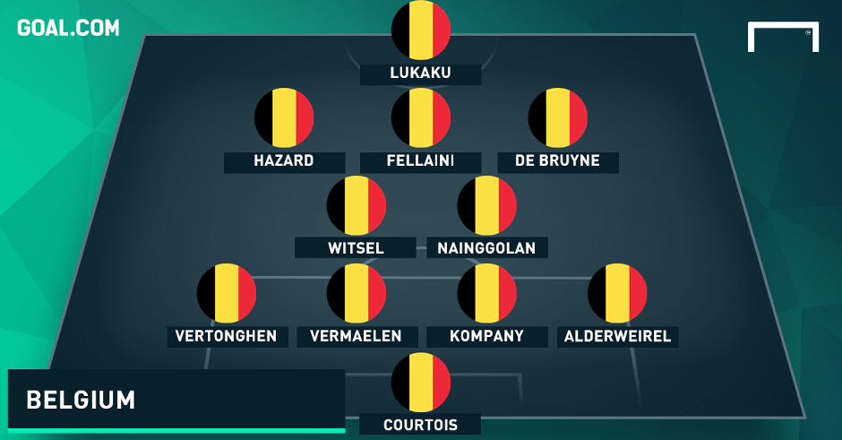 How Euro 2016 teams could line up GFX - Goal.com Soccerway Nl