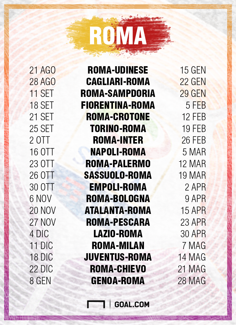 roma serie a