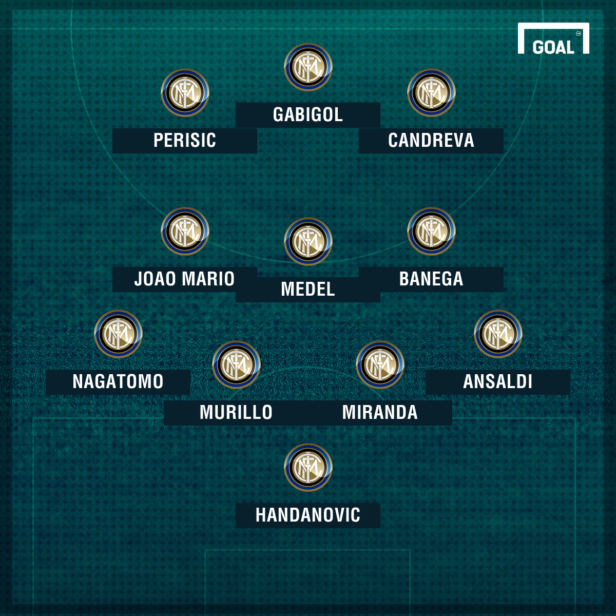 Inter-Bologna, grande attesa per i debutti di Gabigol e Ansaldi