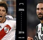 Come sono cambiati i giocatori negli anni?