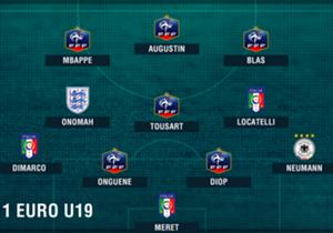 Voici le TOP 11 des meilleurs joueurs de l'Euro U19 !
