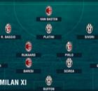 Skuat Gabungan Juventus - Milan