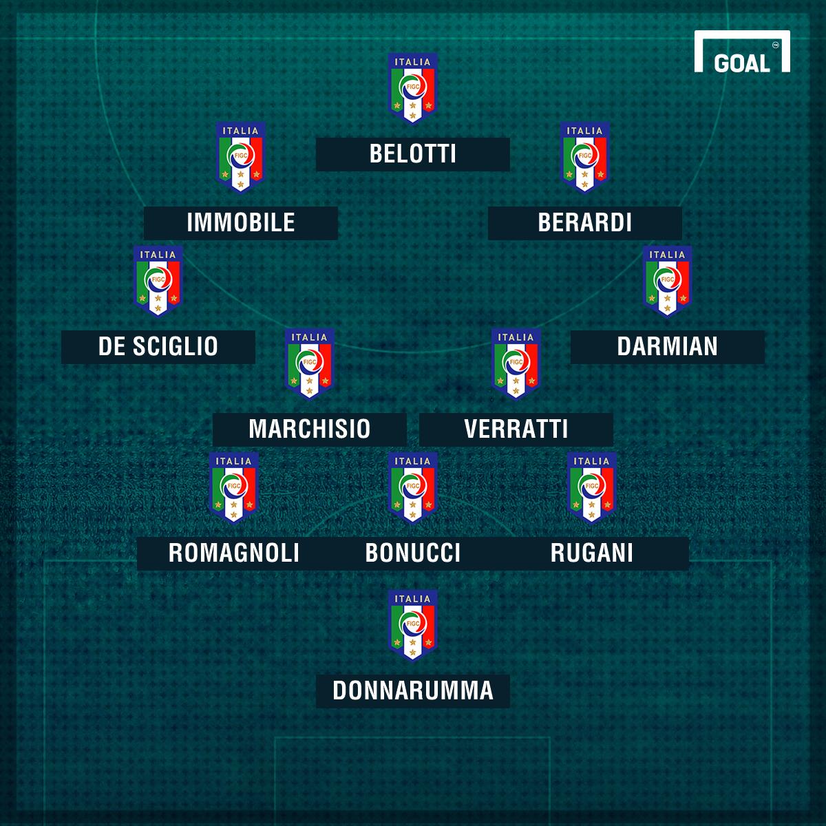 Juventus - Bonucci ammette: