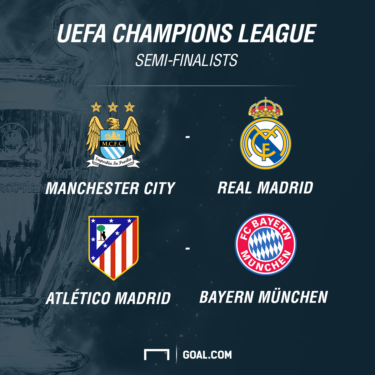 champions league atletico bayern