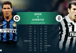 En mayo se reencontrarán como entrenadores de Atlético y Real Madrid en la final de la Champions en San Siro, pero ya se encontraron una vez en Milán cuando jugaban para Inter y Juventus hace 17 años. El duelo acabó 0-0.