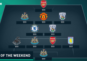 Two Arsenal players - and a certain Manchester United forward - are named in our Premier League Worst Team of the Weekend...