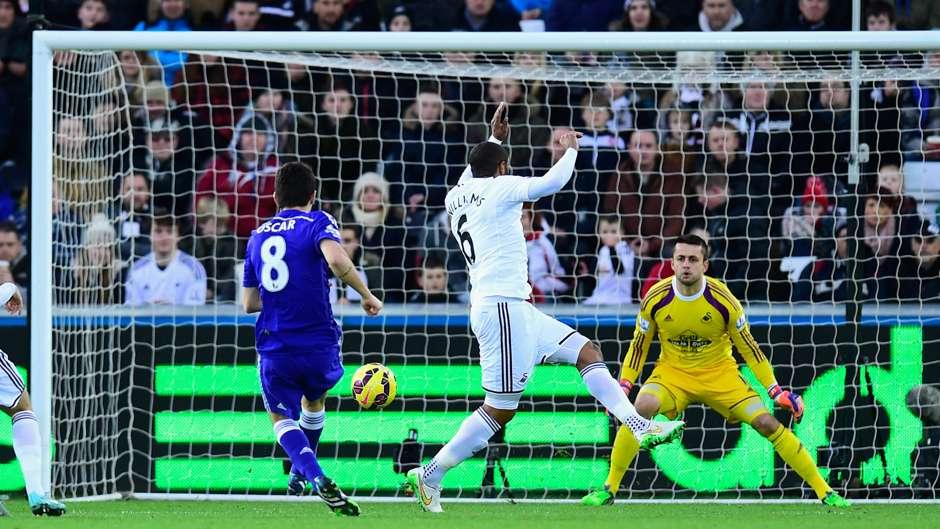 Oscar Chelsea - Goal.com