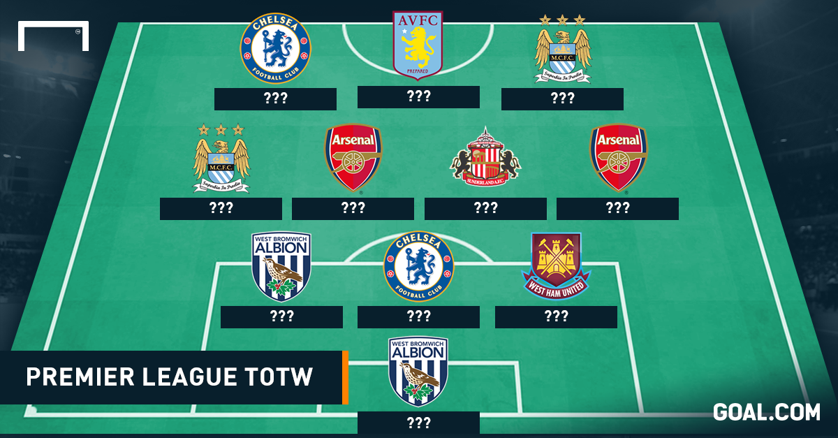 premier league questions and answers