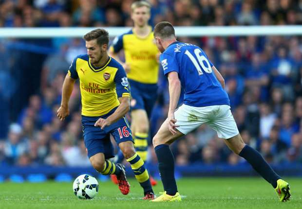 Arsenal - Besiktas Preview: Wenger confident after weekend comeback