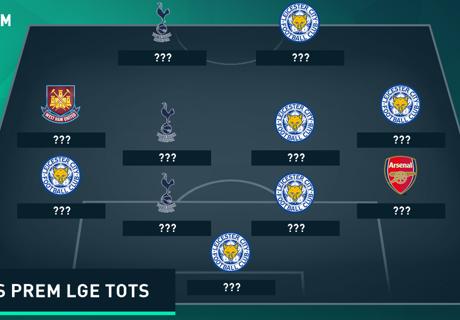 Premier League Team of the Season