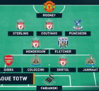 EPL Team Of The Week ประจำสัปดาห์ที่ 27